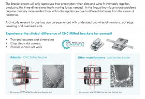 CNC Milled brackets